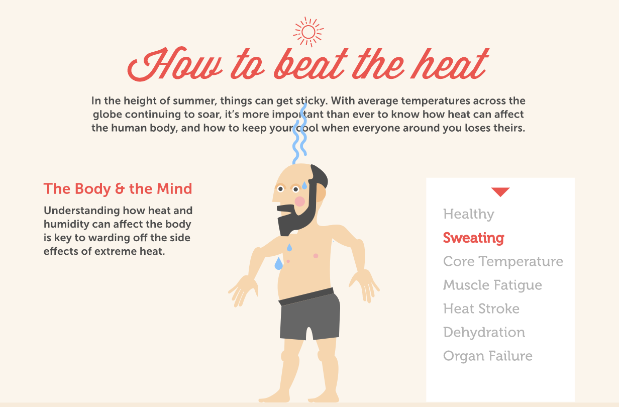 How To Beat The Heat - Infographic